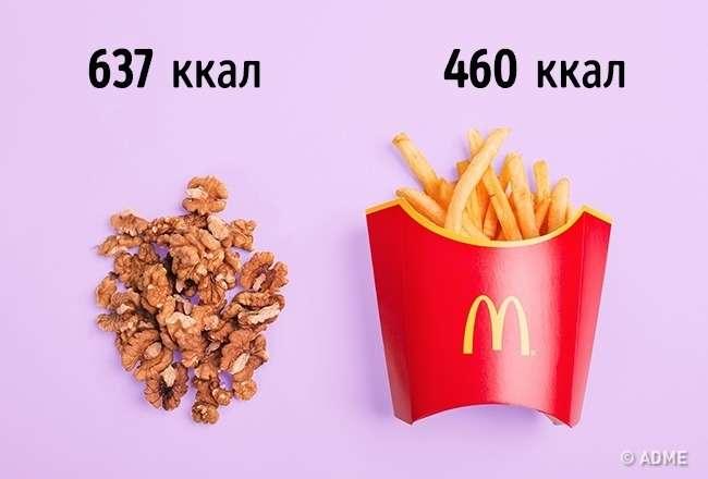 14сравнений еды, благодаря которым вызабудете одиетах