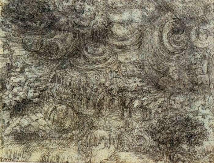 Интересные факты о картине -Звездная ночь- Винсента Ван Гога