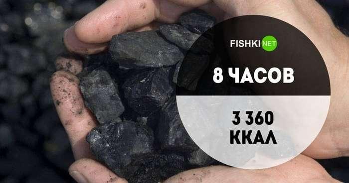 Как выглядят 1500 Ккал в день?-6 фото-