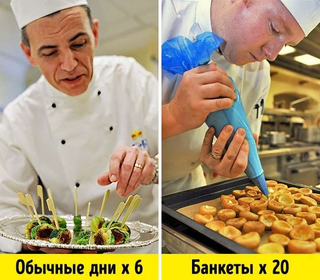 8секретов королевской кухни, которыми поделились повара ЕеВеличества