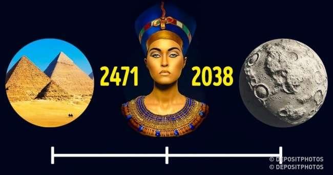 10фактов изистории, которые перевернут ваше представление овремени