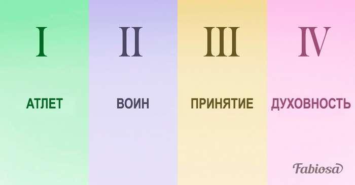 Психологи утверждают, что жизнь состоит из 4 этапов. На каком из них находитесь вы?