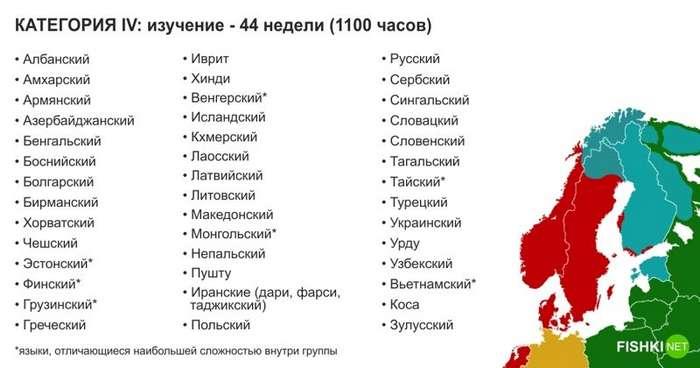 Какой язык труднее всех в мире?-7 фото-