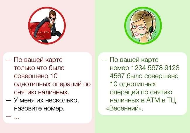 11звонков исообщений, которые точно непоступят отвашего банка