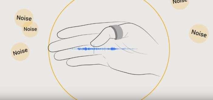 Кольцо Fingersound управляет устройствами жестами большого пальца уже сегодня