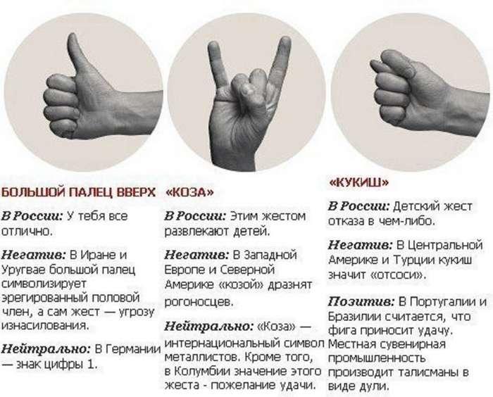 Что означают некоторые международные жесты-2 фото-