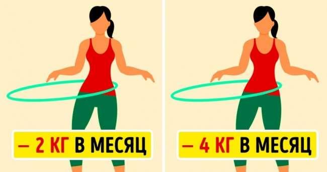 Одна простая формула, которая подсчитает, какое количество калорий вдень позволит вам есть ихудеть