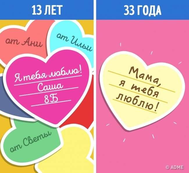 13комиксов олюдях, которые воспринимают День влюбленных слишком серьезно