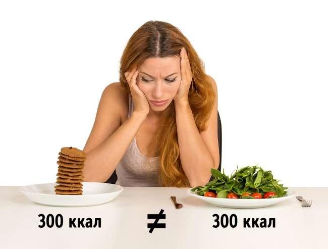 5неочевидных причин, из-за которых никак неудается похудеть