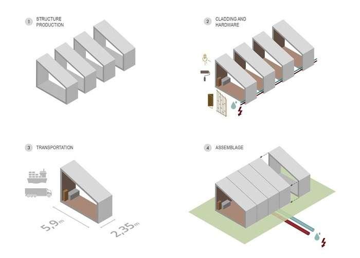 Дом, который можно построить всего за 3 дня и на любом участке
