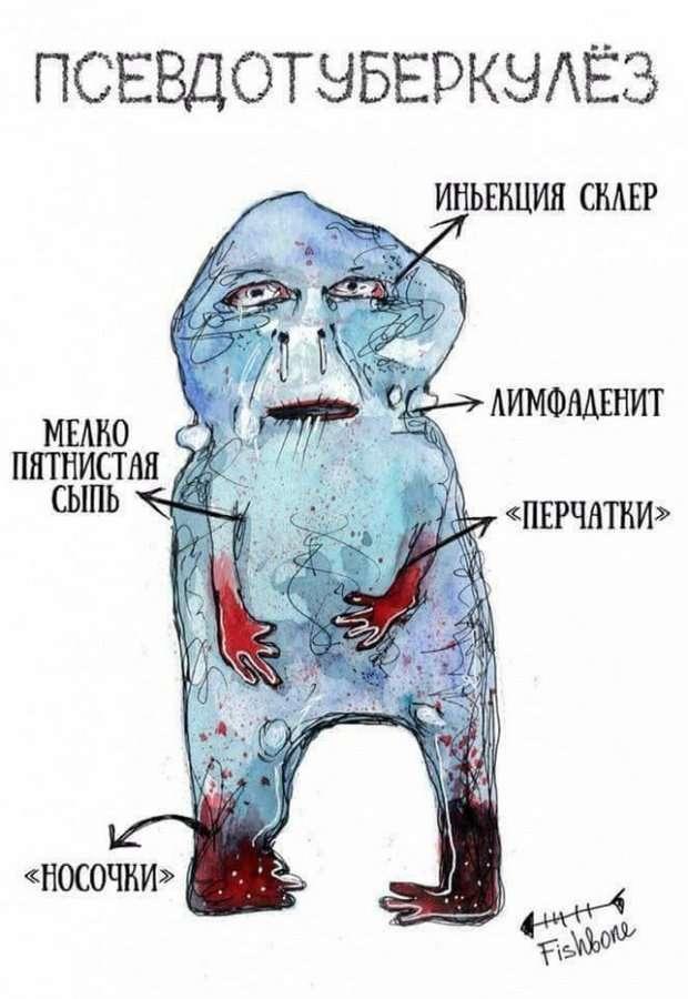 Юмор целительный медицинский