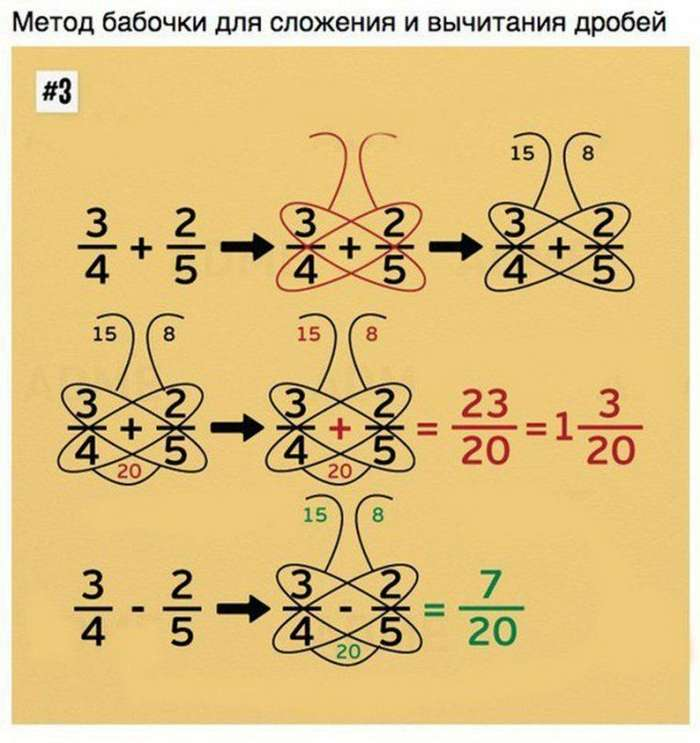 Математические трюки для быстрого счета
