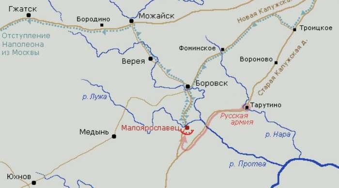 Украинские подвиги Кутузова