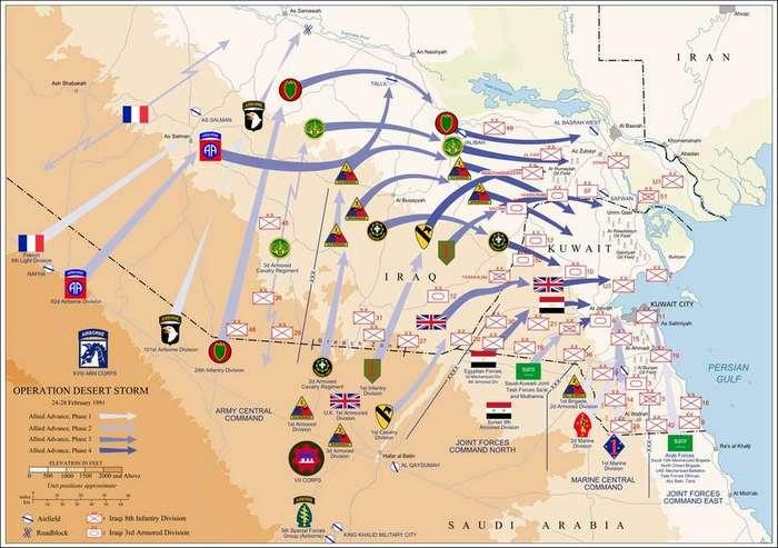 Танковое противостояние США и Ирака