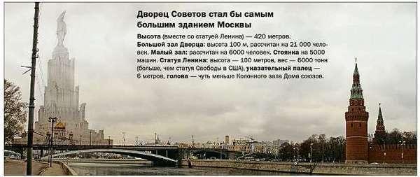 Проекты: Дворец Советов