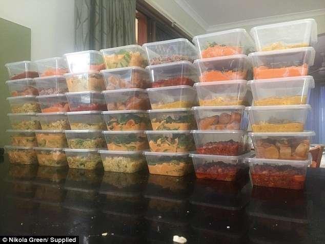 Секреты мастерства: 68 порций еды стоимостью 120 рублей каждая - и всего за 4 часа