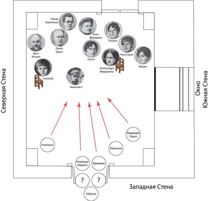 Как в Екатеринбурге полчаса расстреливали царскую семью