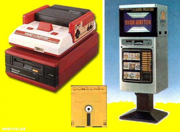 Как видеоигры защищали от пиратства 30 лет назад