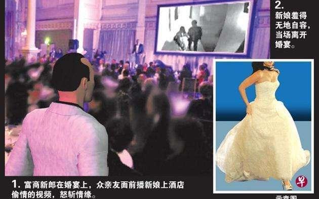 Отомстил невесте, показав гостям её измену вместо свадебного видео