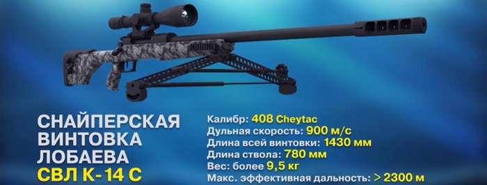 Винтовка Влада Лобаева: самый дальний выстрел в мире