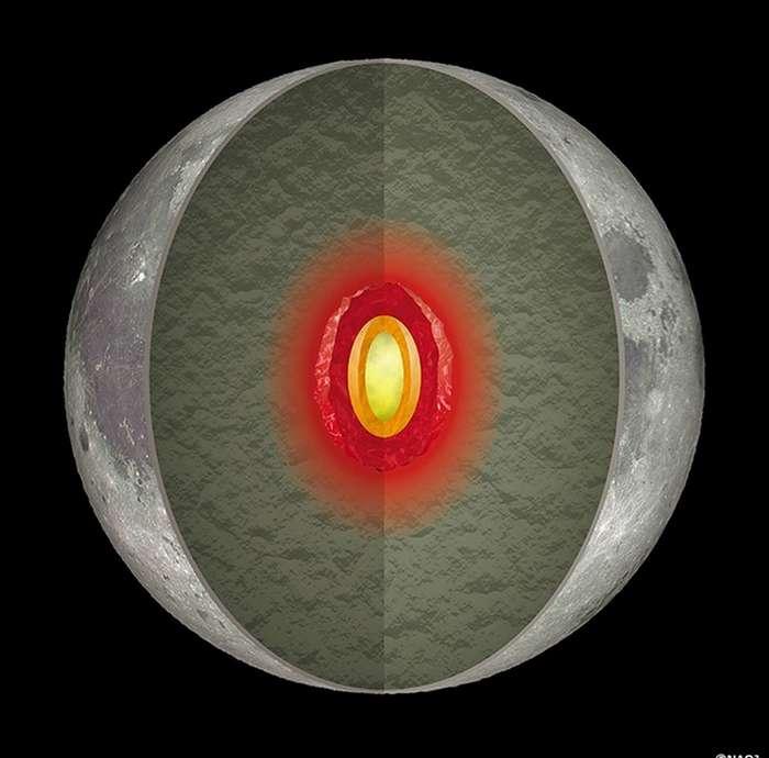 Как появилась Луна