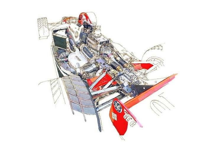 Питер Хаттон - -внутренний мир- автомобилей