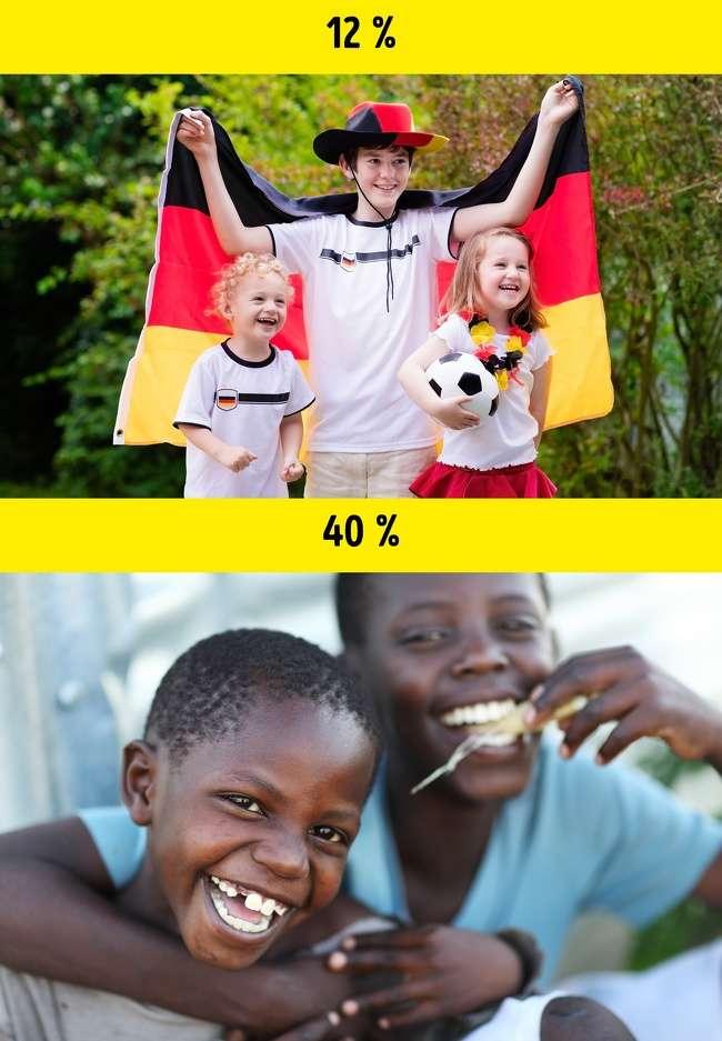 Эти 14 фактов из мира статистики заинтересуют даже тех, кто не любит цифры