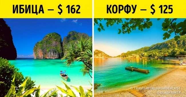 Рейтинг лучших пляжей, побывать накоторых дешевле, чем кажется