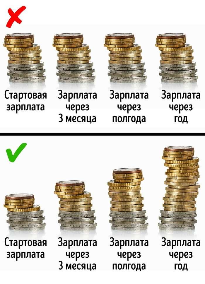 8неочевидных признаков бедного человека