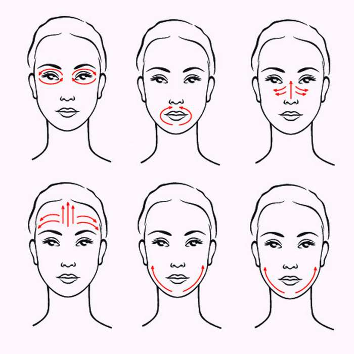 Косметологи составили еженедельный график ухода закожей лица. Просто берем ивыполняем