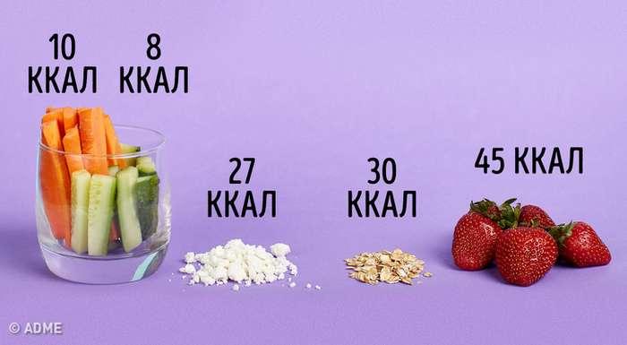 Мыпосчитали, сколько лишних калорий незаметно съедаем каждый день