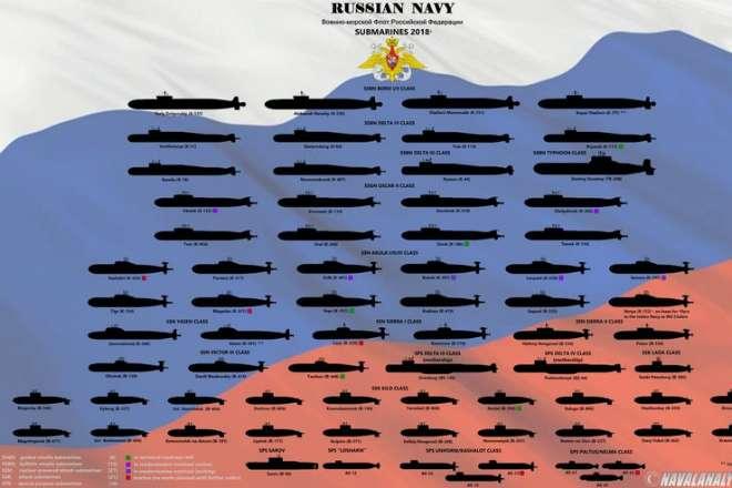 Карта всех ядерных субмарин мира