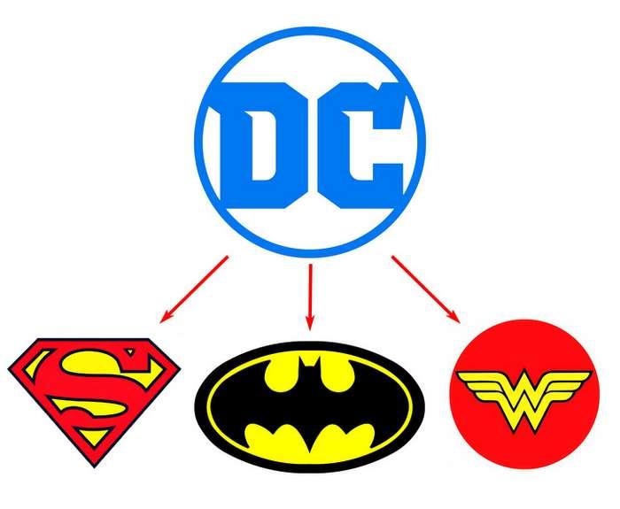 14обычных логотипов, которые насамом деле имеют тайное значение