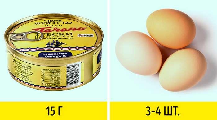 Как понять, что вам нехватает витаминаD, ипочему это так опасно