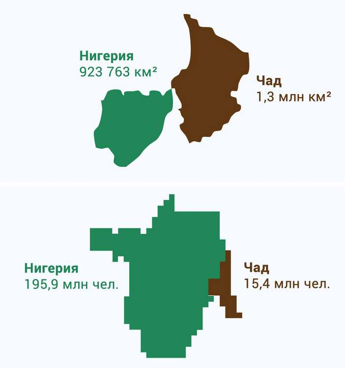 Такбы выглядели страны, еслибы ихразмеры соответствовали количеству жителей