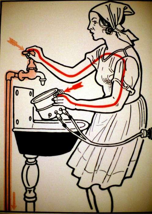 Вредные советы в ретро-картинках: 18 способов пострадать от электричества, испытывая себя на прочность