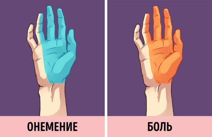 8упражнений, которые спасут отзастоя лимфы из-за сидячего образа жизни Интересное
