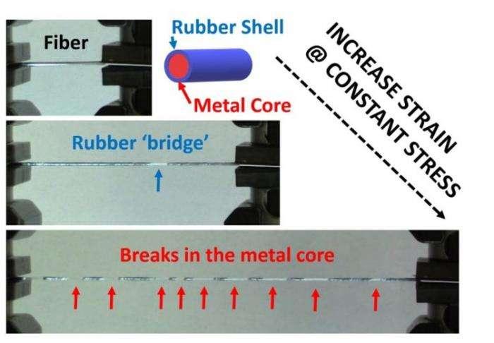 Создано волокно, которое может стать -кожей- для роботов -2 фото-