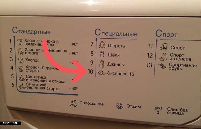 Продлеваем жизнь стиральной машине Интересное