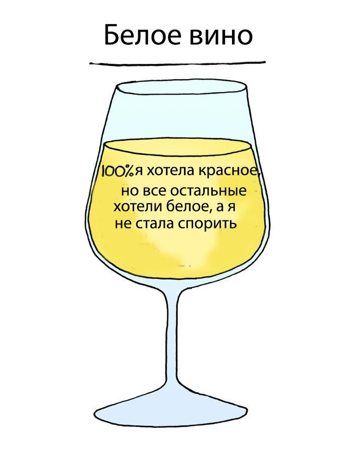 Почему мы хотим красное, а пьем белое? Иллюстратор раскрыл секрет выбора алкогольных напитков                      Интересное