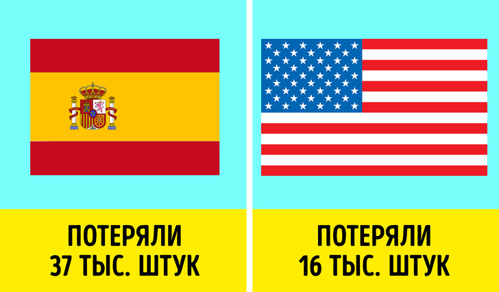 10 особенностей паспортов разных стран (Стать гражданином мира не так уж сложно. Но есть ли смысл?)