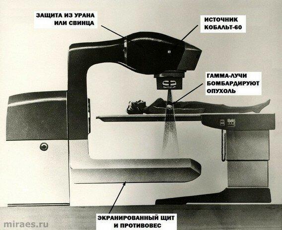 20 невероятных фактов о радиации, уране и АЭС-25 фото-
