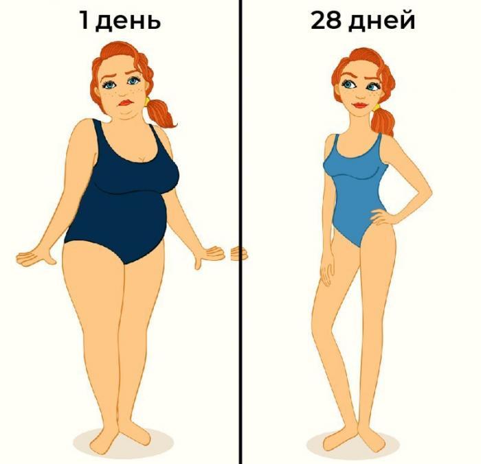 5+ изменений в организме, если отказаться от алкоголя хотя бы на месяц  Интересное