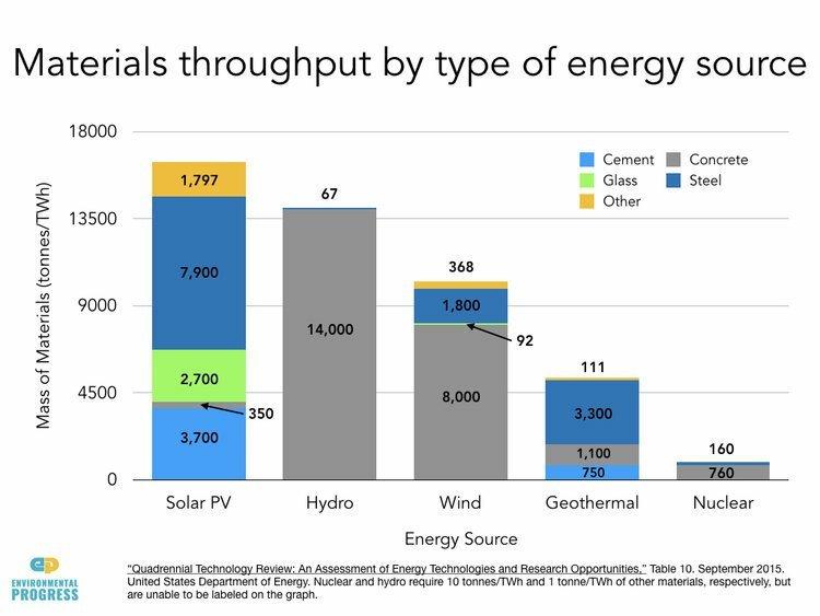 Вся правда о солнечных батареях: о чем умалчивают производители-5 фото-