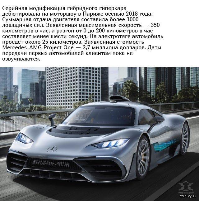 Мощные, быстрые, экологически чистые суперкары