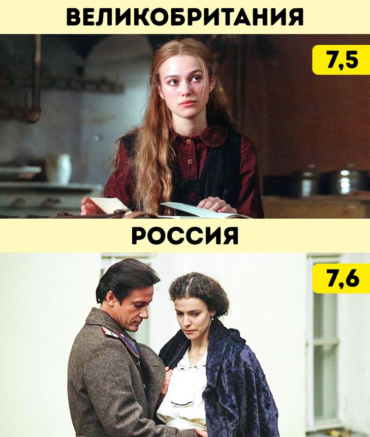 13 произведений русской классики, которые успешно были экранизированы как в России, так и за рубежом Интересное