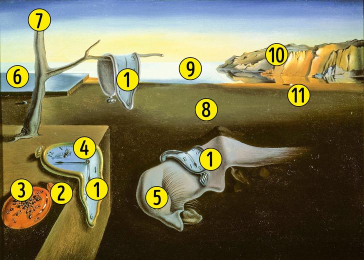 11 скрытых символов -Постоянства памяти-, узнав о которых вы начнете понимать и другие картины Дали