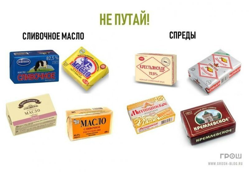 Фейковые продукты                      Интересное