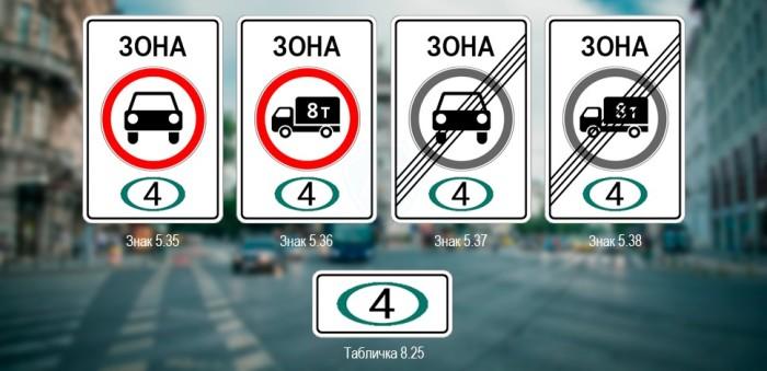 Дорожный знак с цифрой в зеленом круге: что он означает и как вести себя водителю