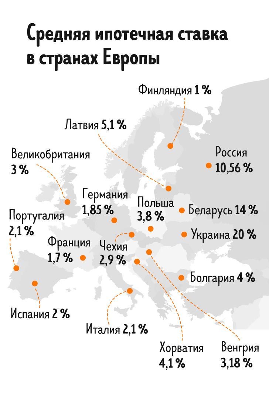 Мы узнали, за сколько лет заработают на квартиру жители 15 европейских стран